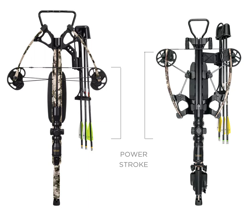 Power stroke length on two crossbow models by TenPoint